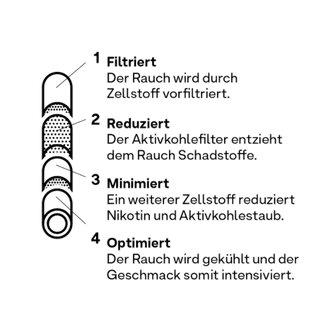 Hybrid Supreme Aktivkohlefilter Zellstoff 55 Stk Filter kaufen Joint Anleitung günstig Schweiz Online Shop